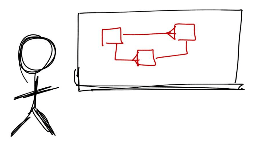 Whiteboard_with_Object_Diagram