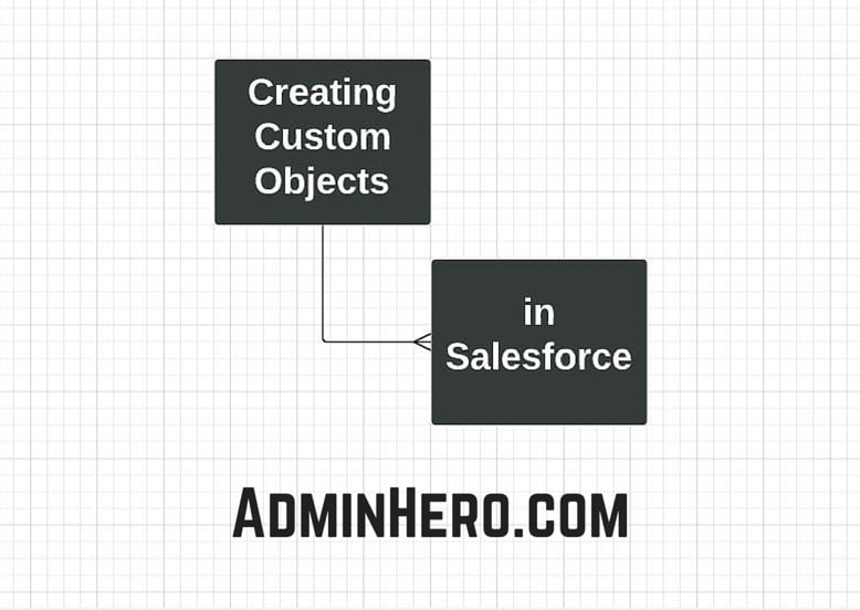Creating Custom Objects in Salesforce