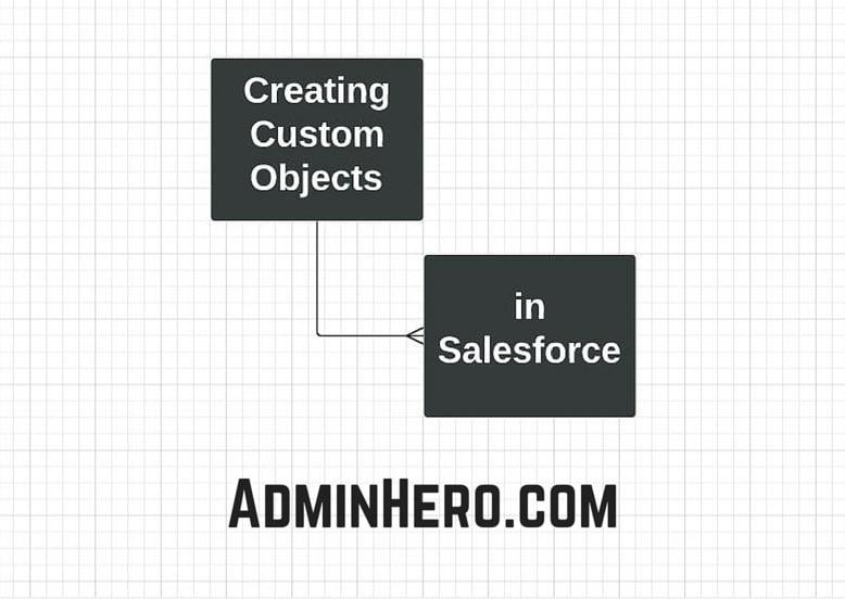 Creating Custom Objects in Salesforce – Admin Hero
