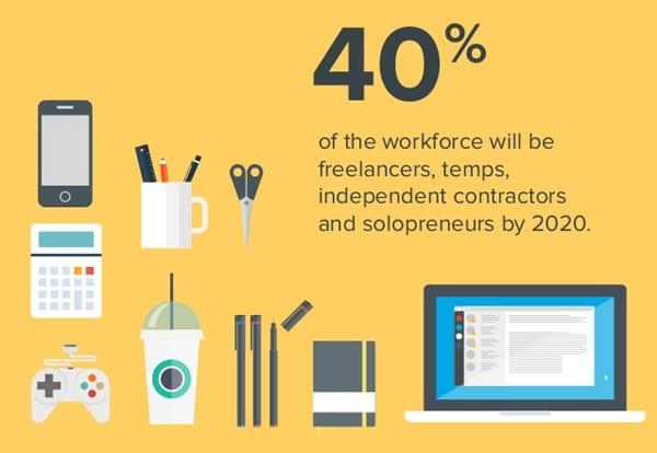 coworking-statistics